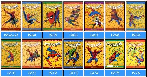 intégrales spider man